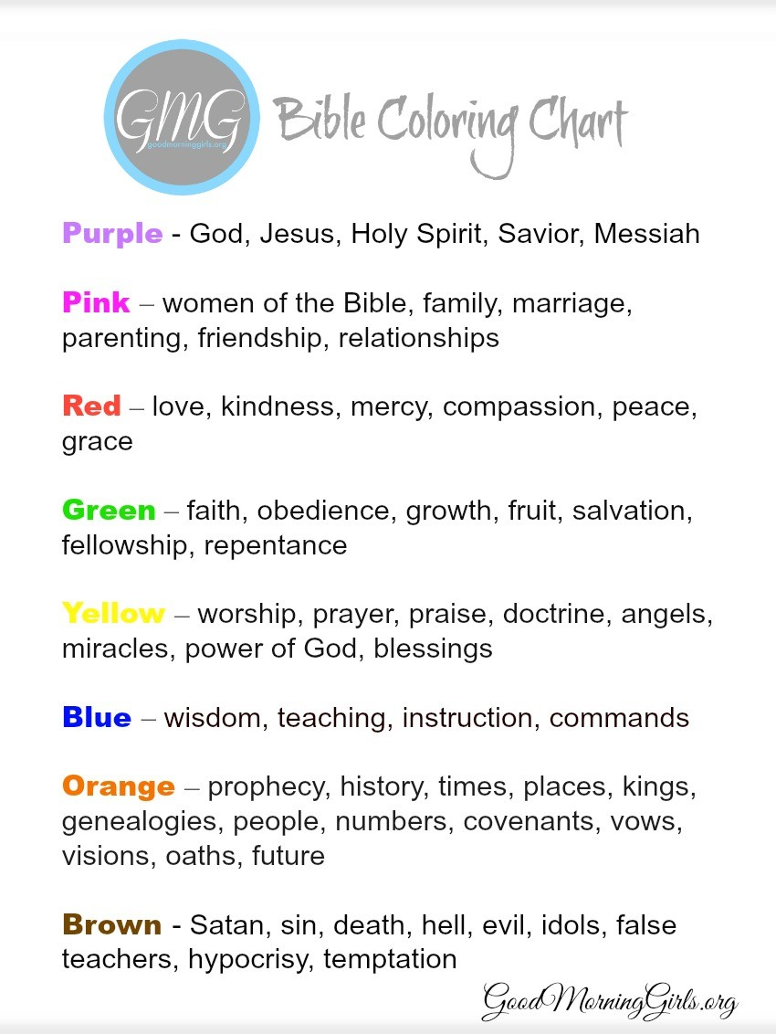 How To Use the SOAK Bible Study Method and Bible Coloring Chart ...