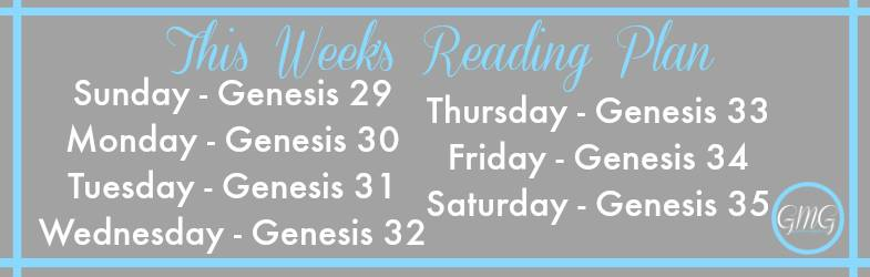 Genesis Reading Plan Week 5